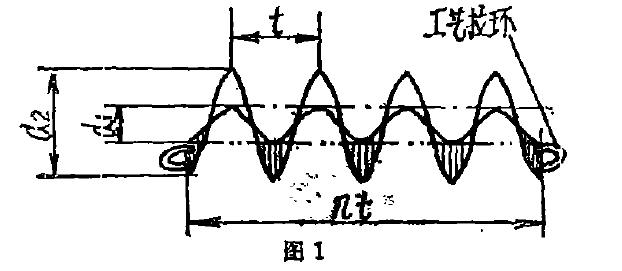 螺旋轴叶片成型是如何确保螺距是准确的?插图